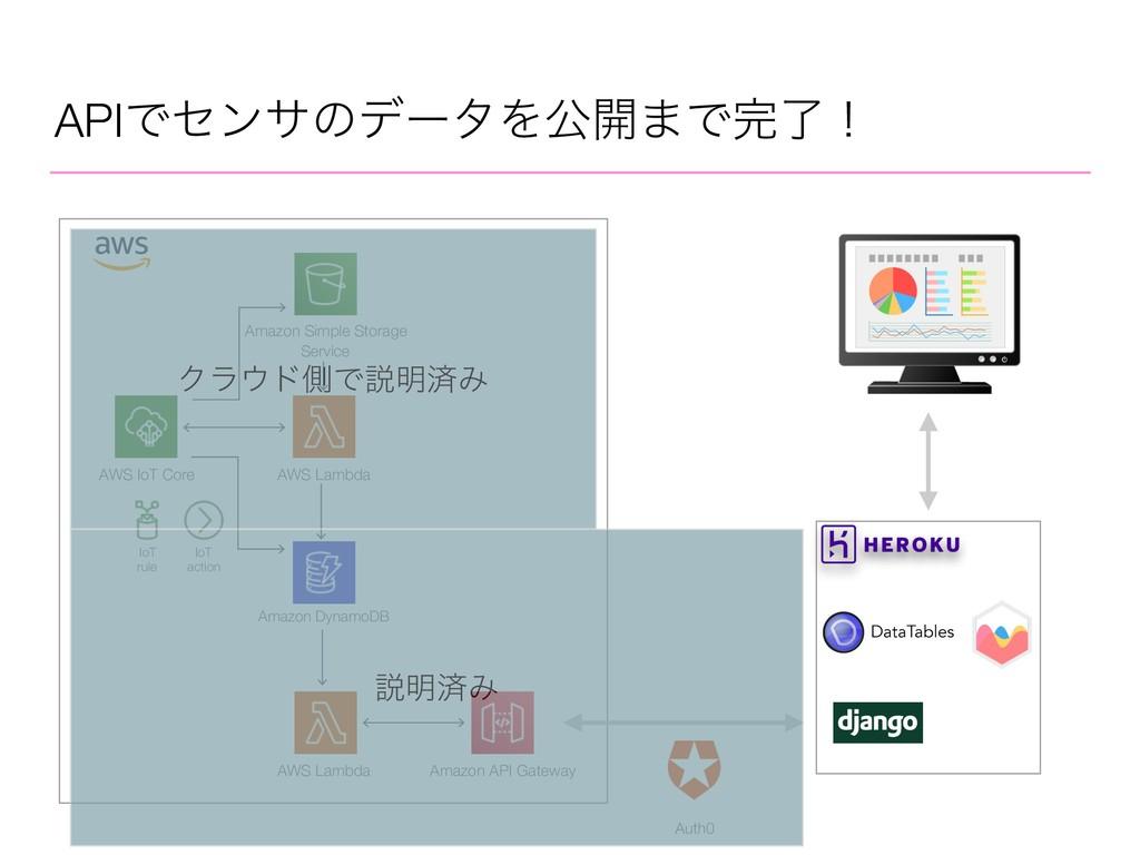 APIͰηϯαͷσʔλΛެ։·Ͱྃʂ AWS IoT Core AWS Lambda Ama...