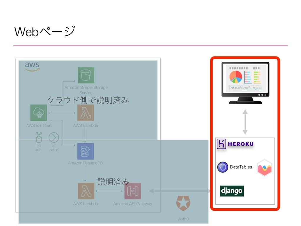 Webϖʔδ AWS IoT Core AWS Lambda Amazon DynamoDB ...