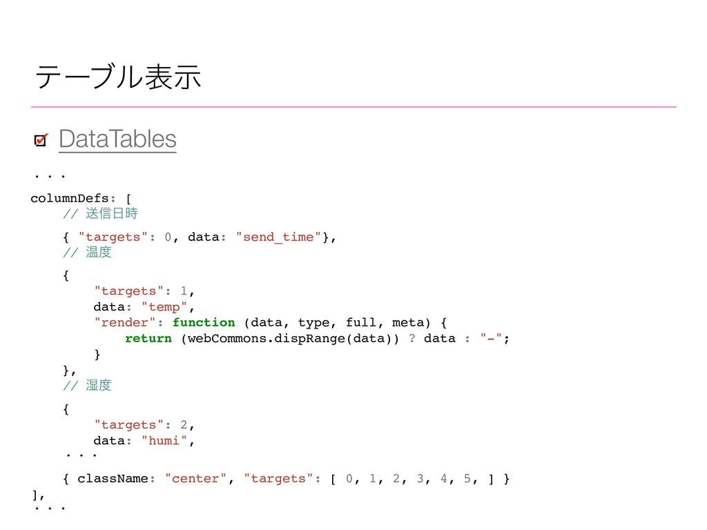 """ɾɾɾ columnDefs: [ // ૹ৴ { """"targets"""": 0, data:..."""