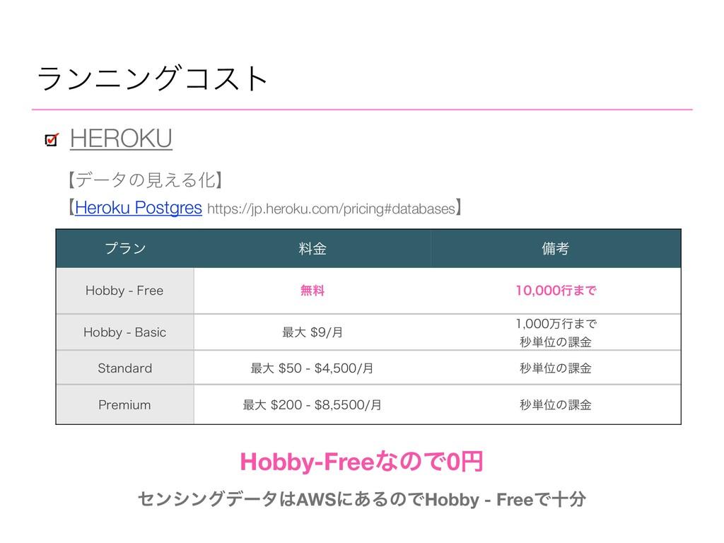 ϥϯχϯάίετ HEROKU Hobby-FreeͳͷͰ0ԁ ηϯγϯάσʔλAWSʹ͋Δ...