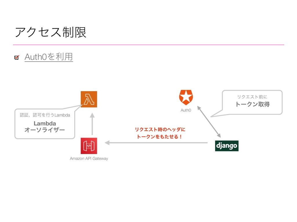 ΞΫηε੍ݶ Auth0Λར༻ Amazon API Gateway ূɺՄΛߦ͏Lamb...