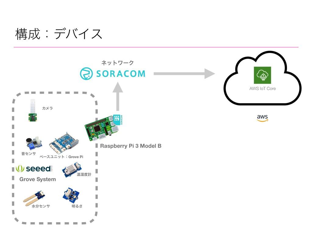 ߏɿσόΠε Raspberry Pi 3 Model B Grove System Թ࣪...