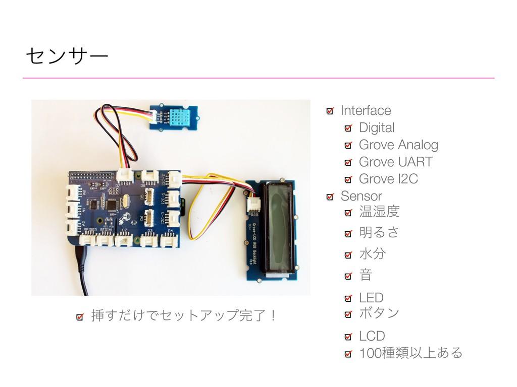 ηϯαʔ ૠ͚ͩ͢ͰηοτΞοϓྃʂ Interface Digital Grove Ana...