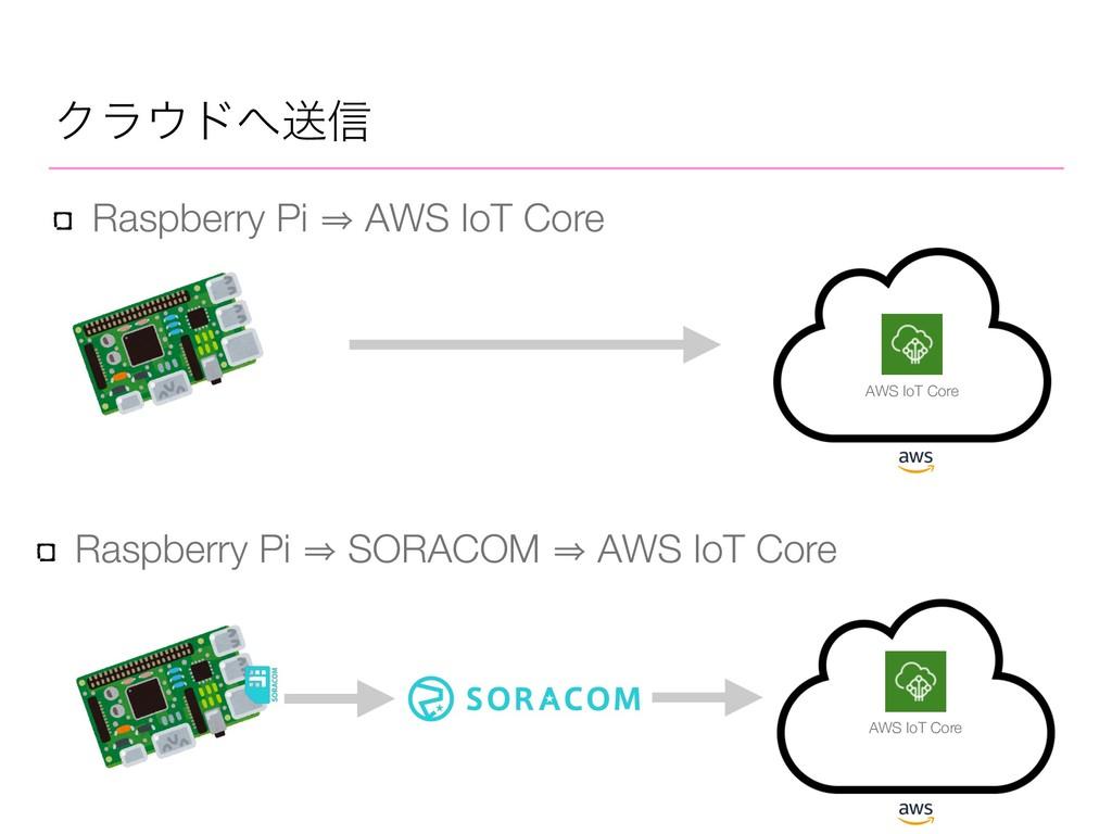 Ϋϥυૹ৴ Raspberry Pi 㱺 AWS IoT Core Raspberry P...