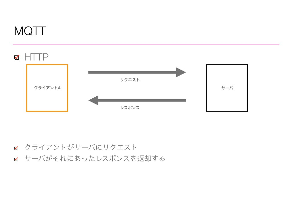MQTT HTTP ΫϥΠΞϯτA ϦΫΤετ αʔό Ϩεϙϯε ΫϥΠΞϯτ͕αʔόʹϦΫ...