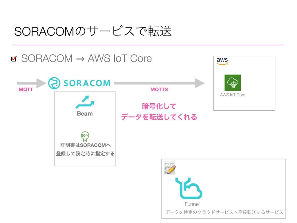 SORACOMͷαʔϏεͰసૹ SORACOM 㱺 AWS IoT Core Beam ҉߸...