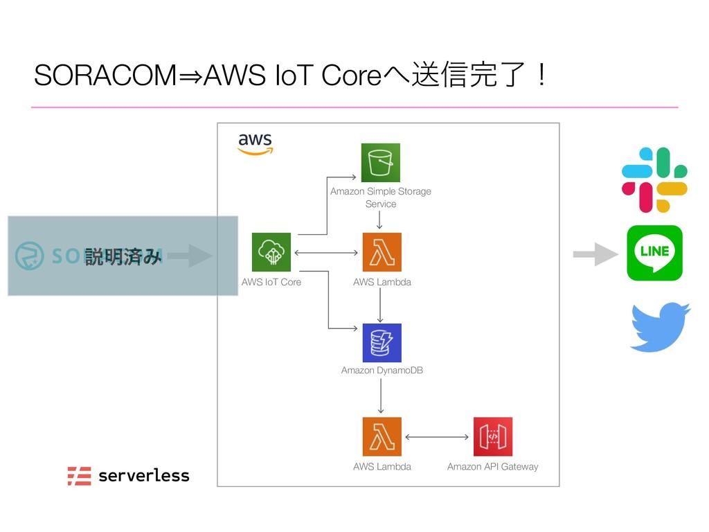 SORACOM㱺AWS IoT Coreૹ৴ྃʂ AWS IoT Core AWS Lam...
