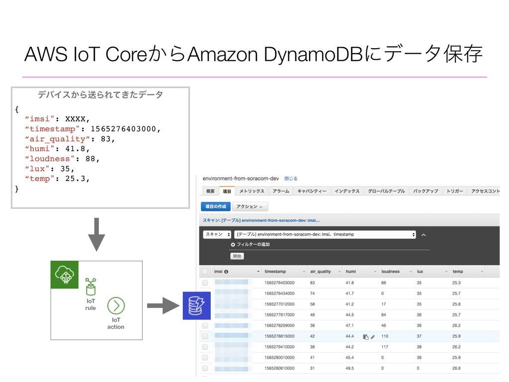 AWS IoT Core͔ΒAmazon DynamoDBʹσʔλอଘ σόΠε͔ΒૹΒΕ͖ͯ...