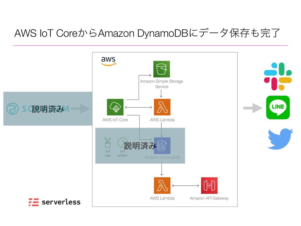 AWS IoT Core͔ΒAmazon DynamoDBʹσʔλอଘྃ AWS IoT ...