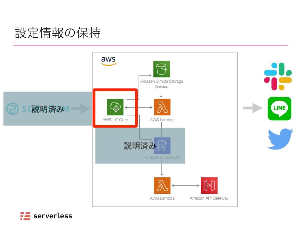ઃఆใͷอ AWS IoT Core AWS Lambda Amazon DynamoDB...