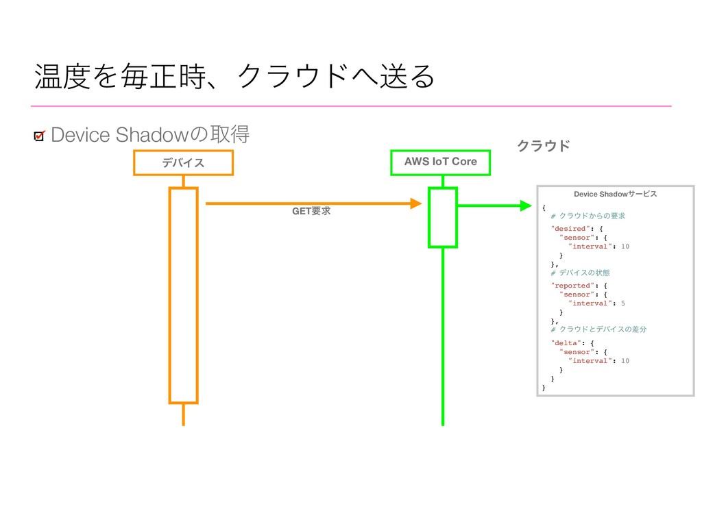 AWS IoT Core ԹΛຖਖ਼ɺΫϥυૹΔ Device Shadowͷऔಘ Ϋϥ...