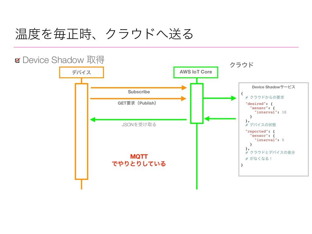 AWS IoT Core Ϋϥυ σόΠε JSONΛड͚औΔ Device Shadowα...
