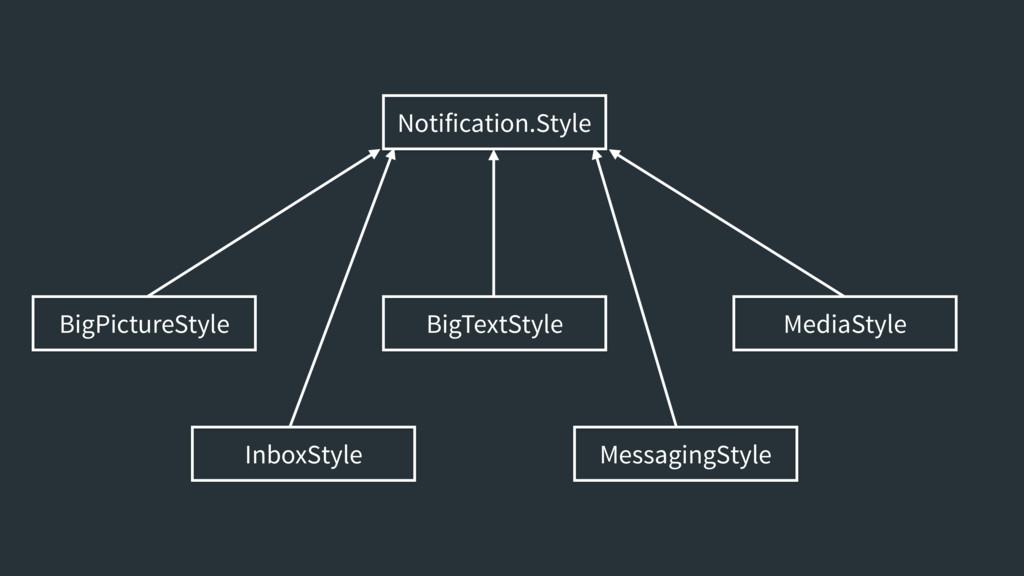 BigPictureStyle BigTextStyle InboxStyle MediaSt...