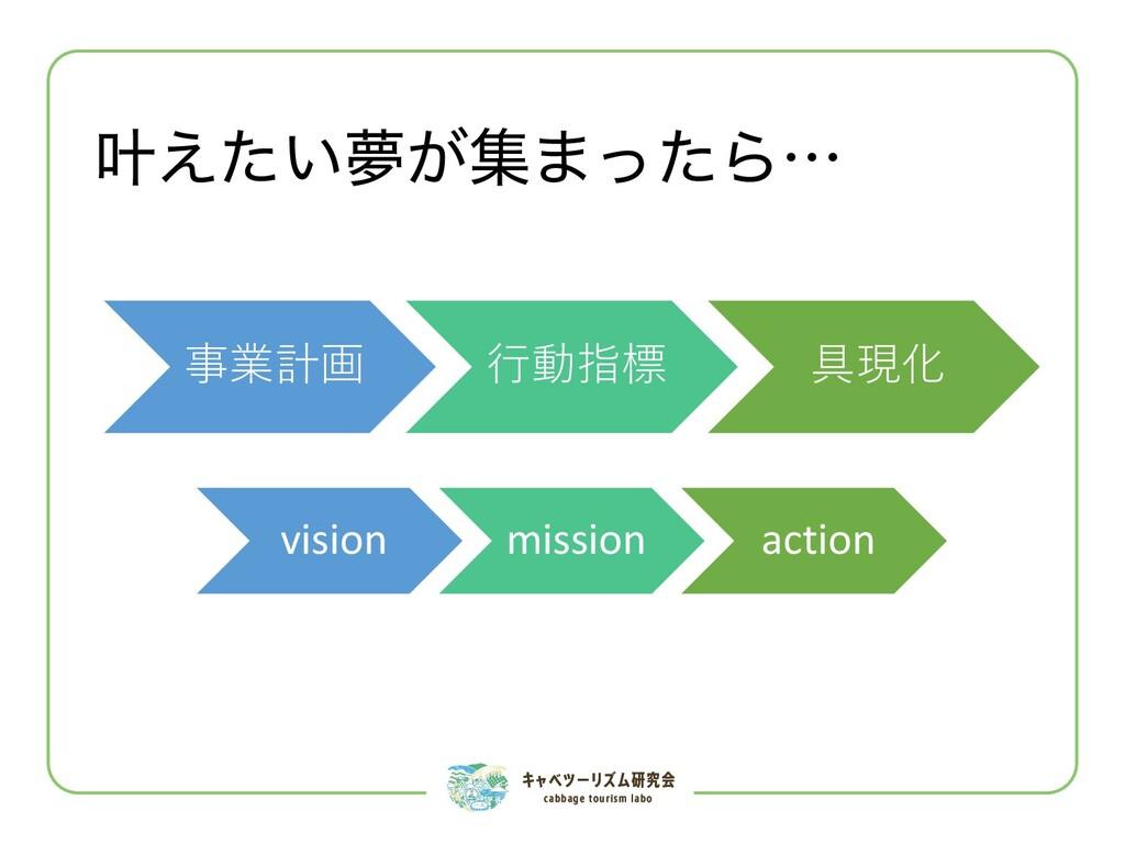 キャベツーリズム研究会 cabbage tourism labo キャベツーリズム研究会 ca...