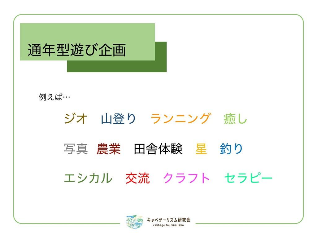 キャベツーリズム研究会 cabbage tourism labo 例えば… ジオ 山登り ラン...