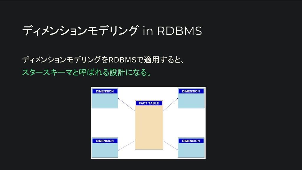 ディメンションモデリング in RDBMS ディメンションモデリングをRDBMSで適用すると、...