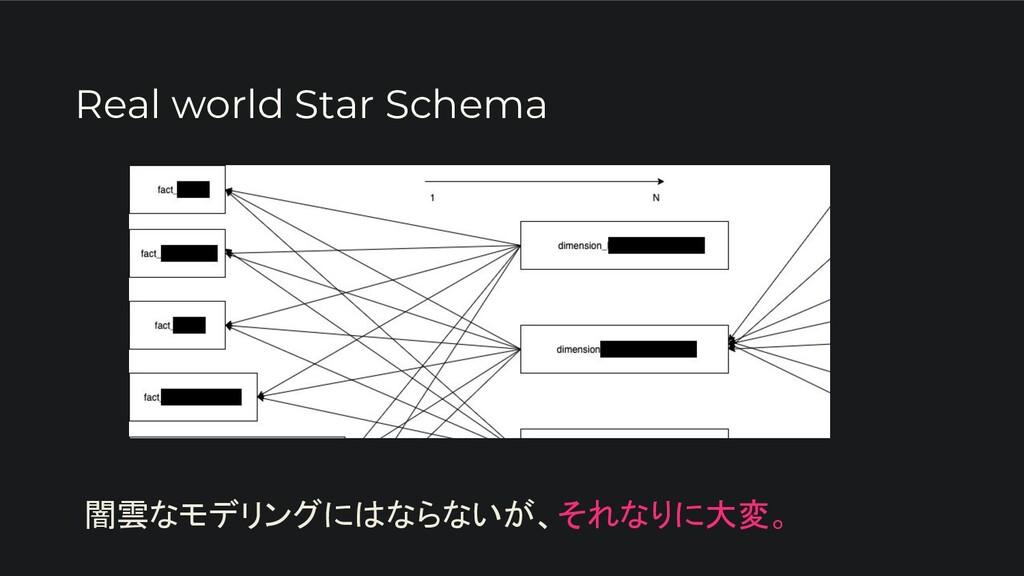 Real world Star Schema 闇雲なモデリングにはならないが、それなりに大変。