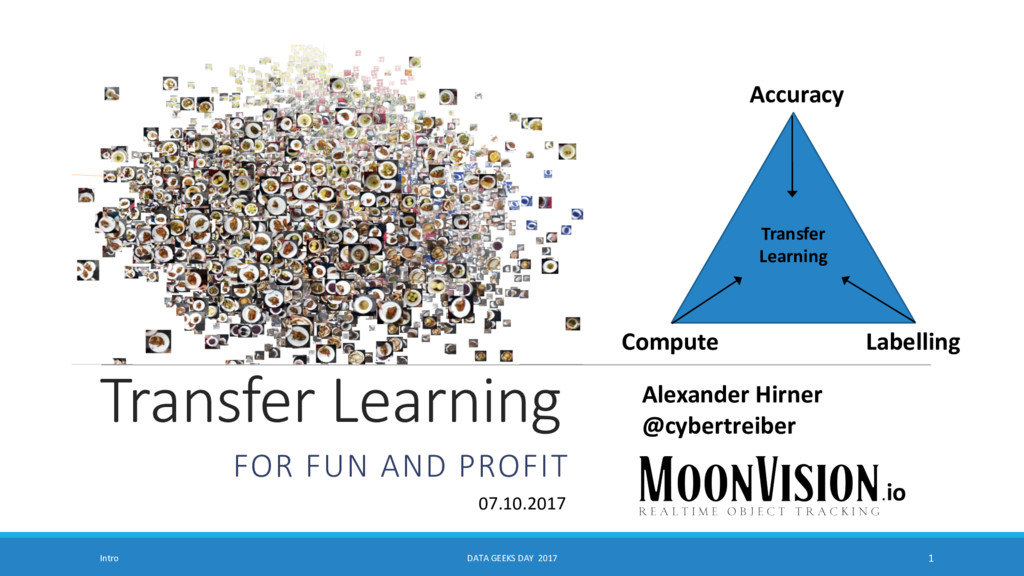 Transfer Learning FOR FUN AND PROFIT Intro DATA...