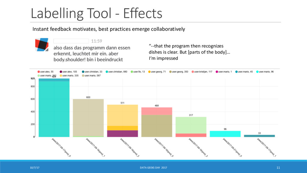 Labelling Tool - Effects 10/7/17 DATA GEEKS DAY...