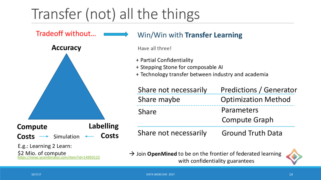 10/7/17 14 Transfer (not) all the things E.g.: ...