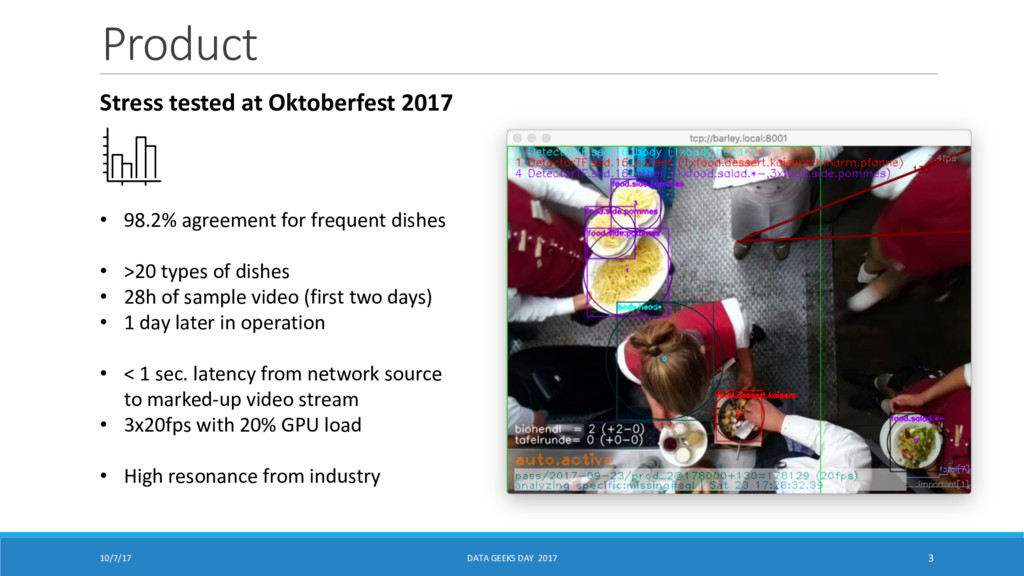 Product 10/7/17 DATA GEEKS DAY 2017 3 • 98.2% a...