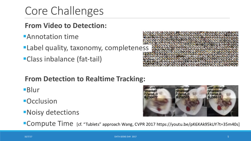 Core Challenges 10/7/17 DATA GEEKS DAY 2017 5 [...