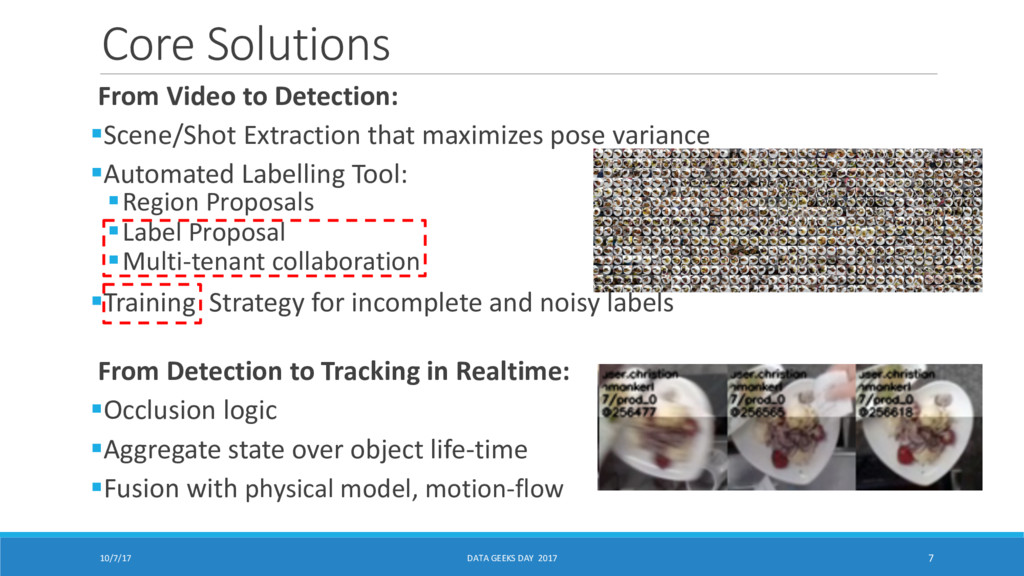 Core Solutions From Video to Detection: §Scene/...