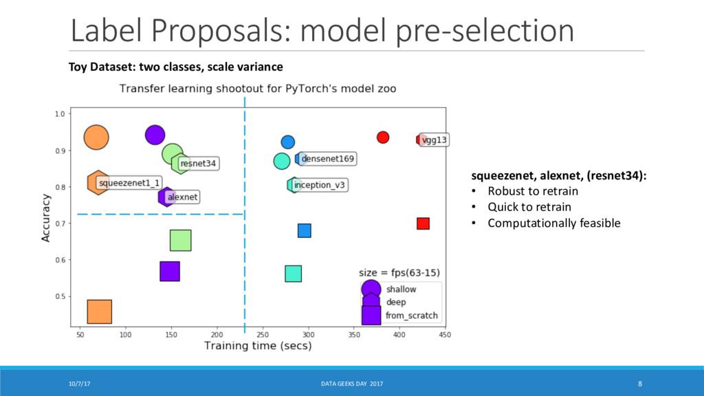 Label Proposals: model pre-selection 10/7/17 DA...