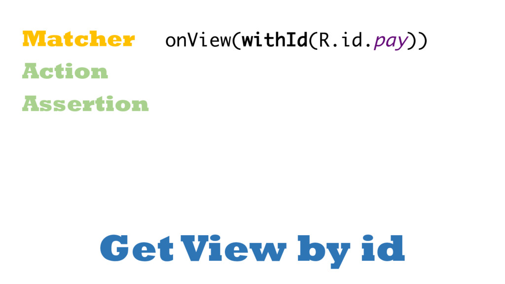 Get View by id Matcher Action Assertion onView(...