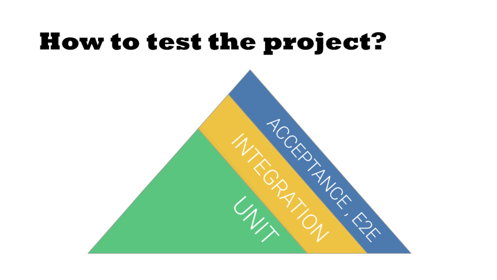 How to test the project?