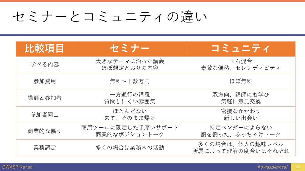 OWASP Kansai #owaspkansai セミナーとコミュニティの違い 比較項目 セ...