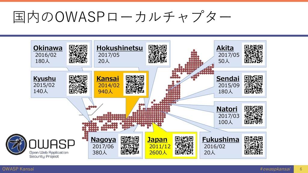 OWASP Kansai #owaspkansai 国内のOWASPローカルチャプター 6 A...