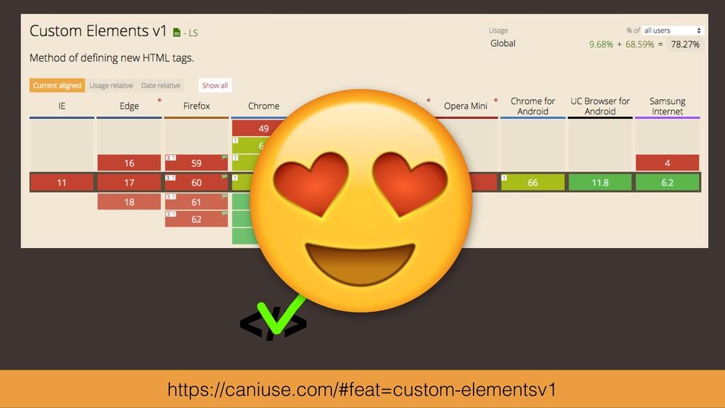 https://caniuse.com/#feat=custom-elementsv1