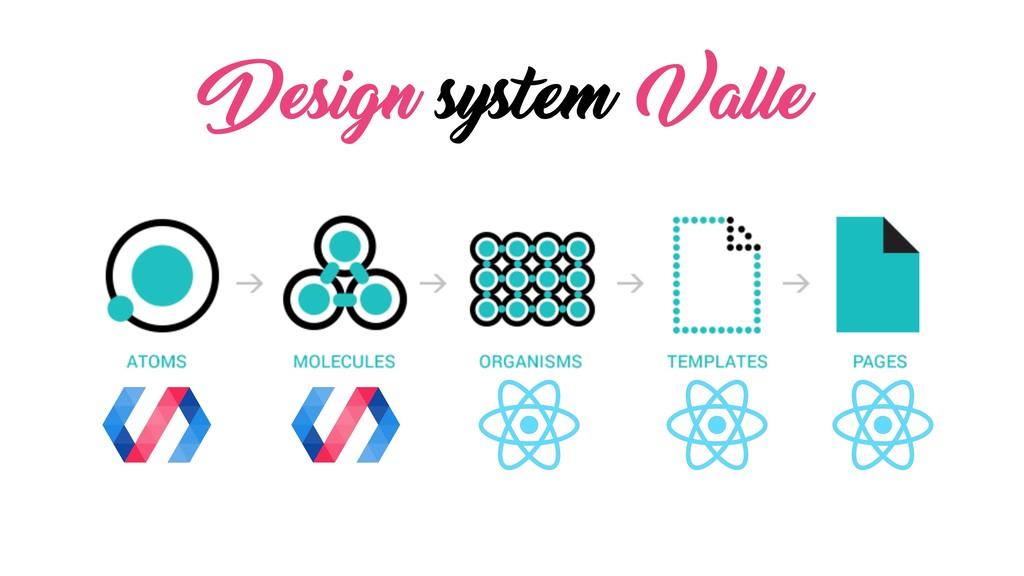 Design system Valle