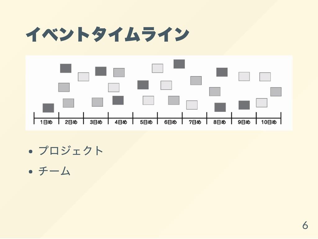 イベントタイムライン プロジェクト チーム 6