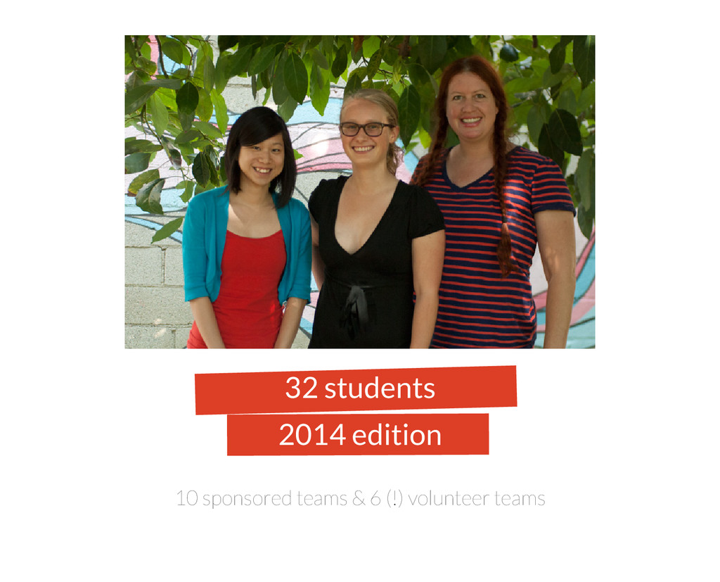 32 students 2014 edition 10 sponsored teams & 6...