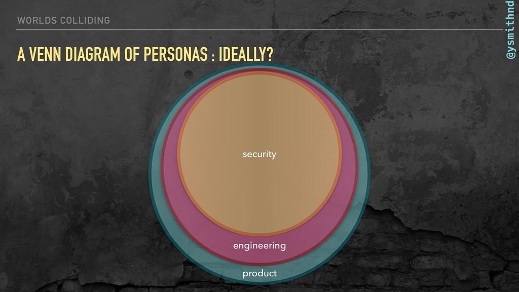 @ysmithnd product engineering WORLDS COLLIDING ...