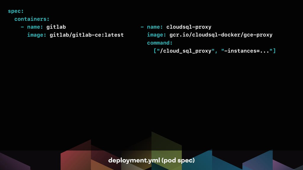 spec: containers: - name: gitlab image: gitlab/...