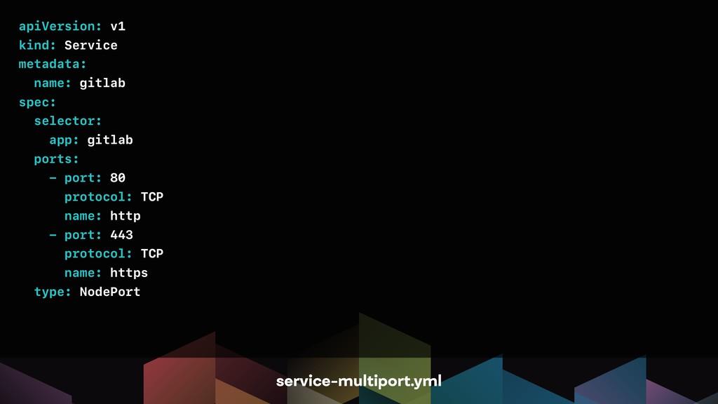 apiVersion: v1 kind: Service metadata: name: gi...