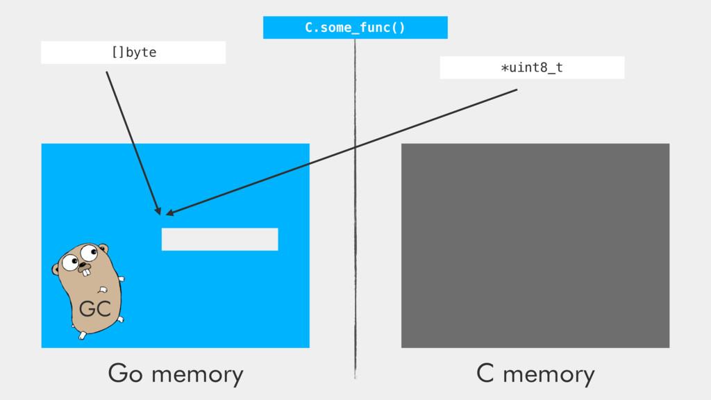 Go memory C memory GC []byte *uint8_t C.some_fu...
