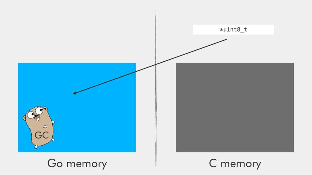 Go memory C memory GC *uint8_t