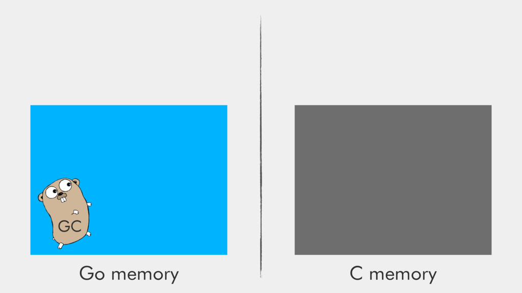 Go memory C memory GC