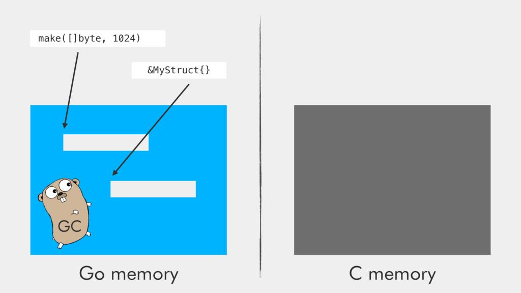 Go memory C memory GC make([]byte, 1024) &MyStr...