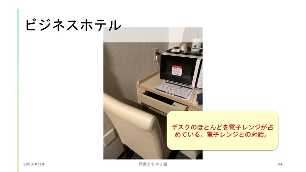 ビジネスホテル 2020/8/14 界面よもやま話 44 デスクのほとんどを電子レンジが占 め...
