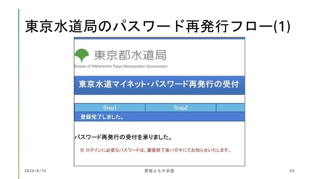 東京水道局のパスワード再発行フロー(1) 2020/8/14 界面よもやま話 49