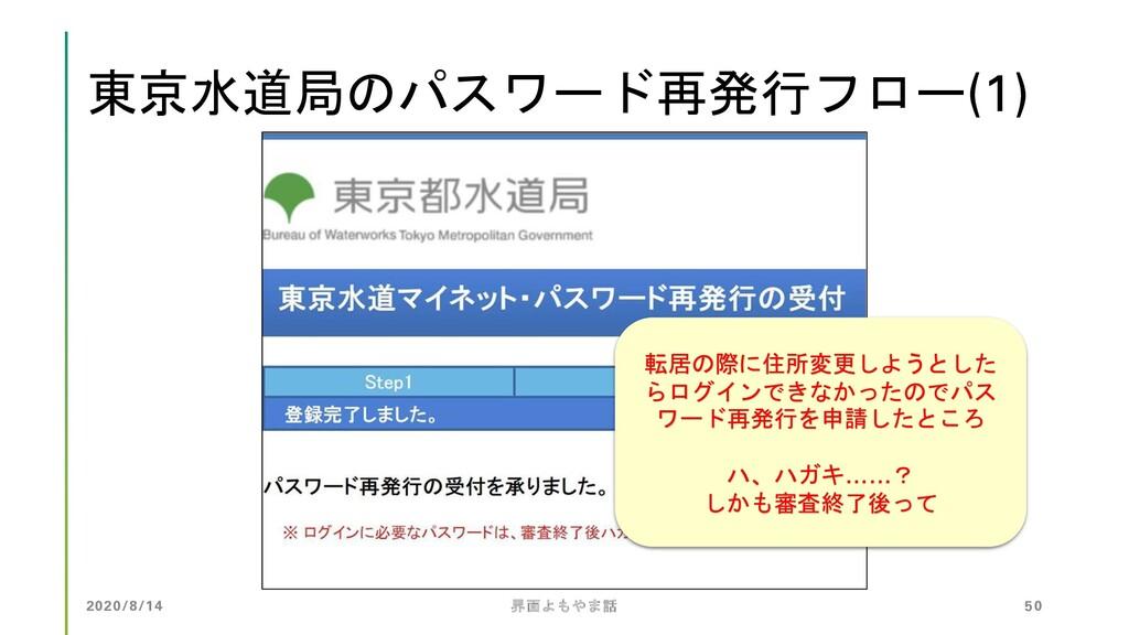 東京水道局のパスワード再発行フロー(1) 2020/8/14 界面よもやま話 50 転居の際に...