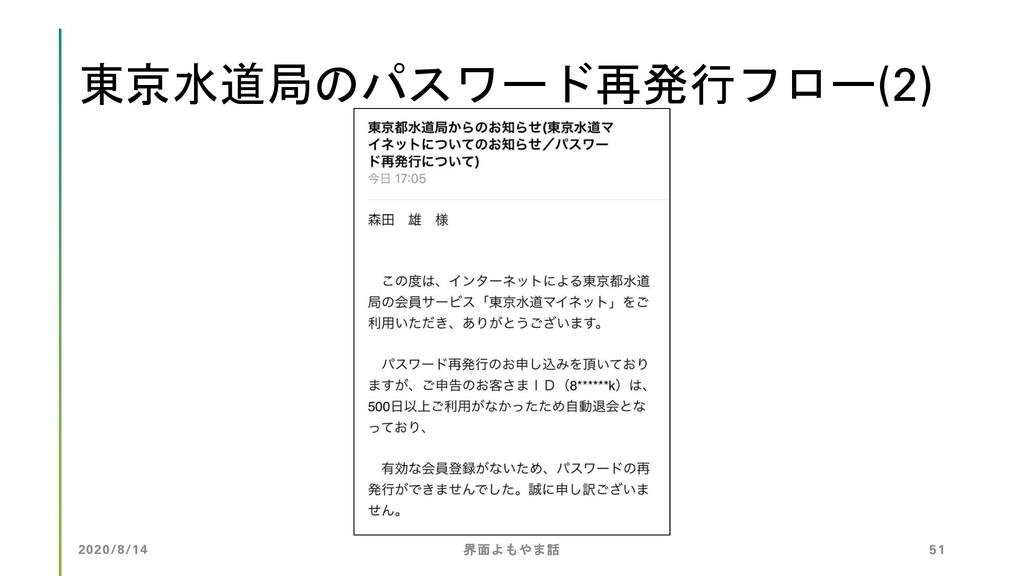 東京水道局のパスワード再発行フロー(2) 2020/8/14 界面よもやま話 51