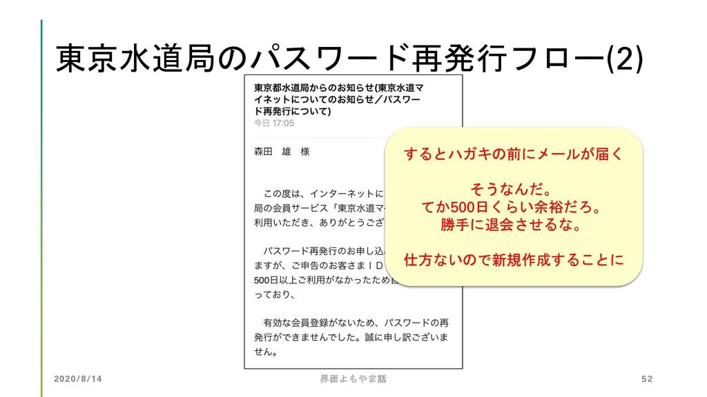 東京水道局のパスワード再発行フロー(2) 2020/8/14 界面よもやま話 52 するとハガ...