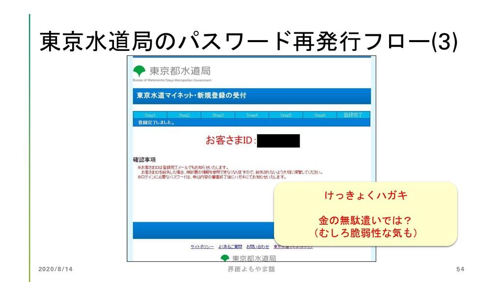東京水道局のパスワード再発行フロー(3) 2020/8/14 界面よもやま話 54 けっきょく...