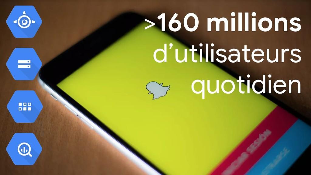 >160 millions d'utilisateurs quotidien